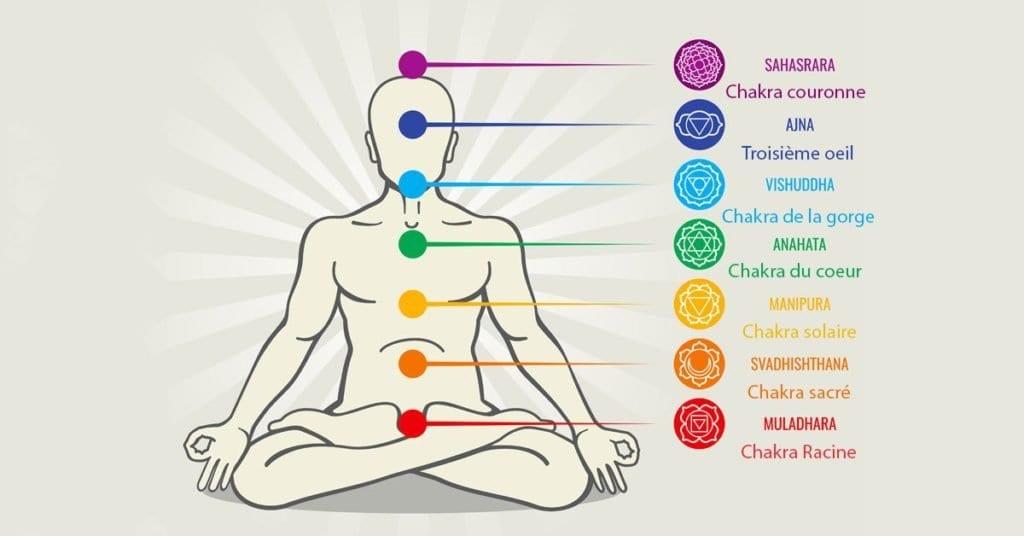 massage tantrique chakras